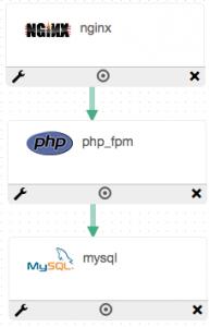code tools
