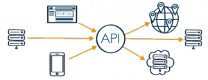 DevPortal_API